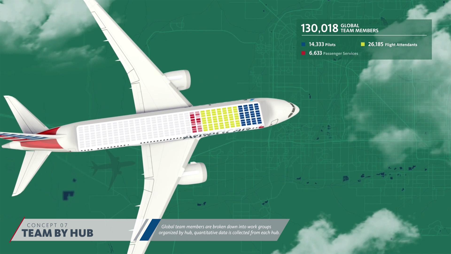 American Airlines Team by Hub